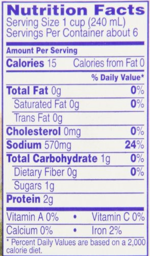 Swanson Natural Goodness Chicken Broth with 33% Less ...